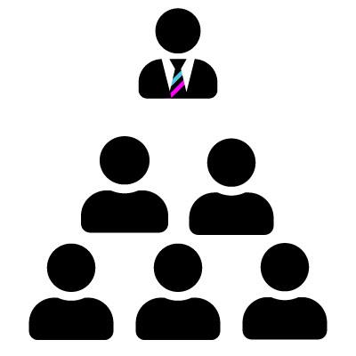digital marketing staff training